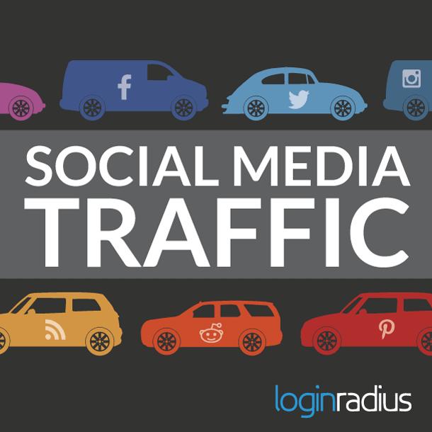 Các kênh Digital Marketing phù hợp để phát triển cho ngành e-commerce là gì? Social Media