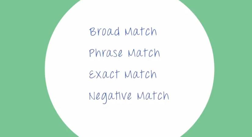 các loại đối sánh từ khóa chạy quảng cáo Google Adwords