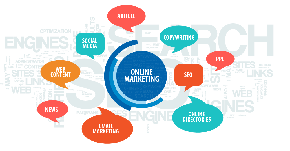 marketing-online-la-gi-1