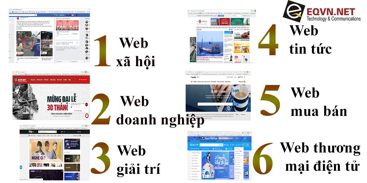 Các dạng website EQVN
