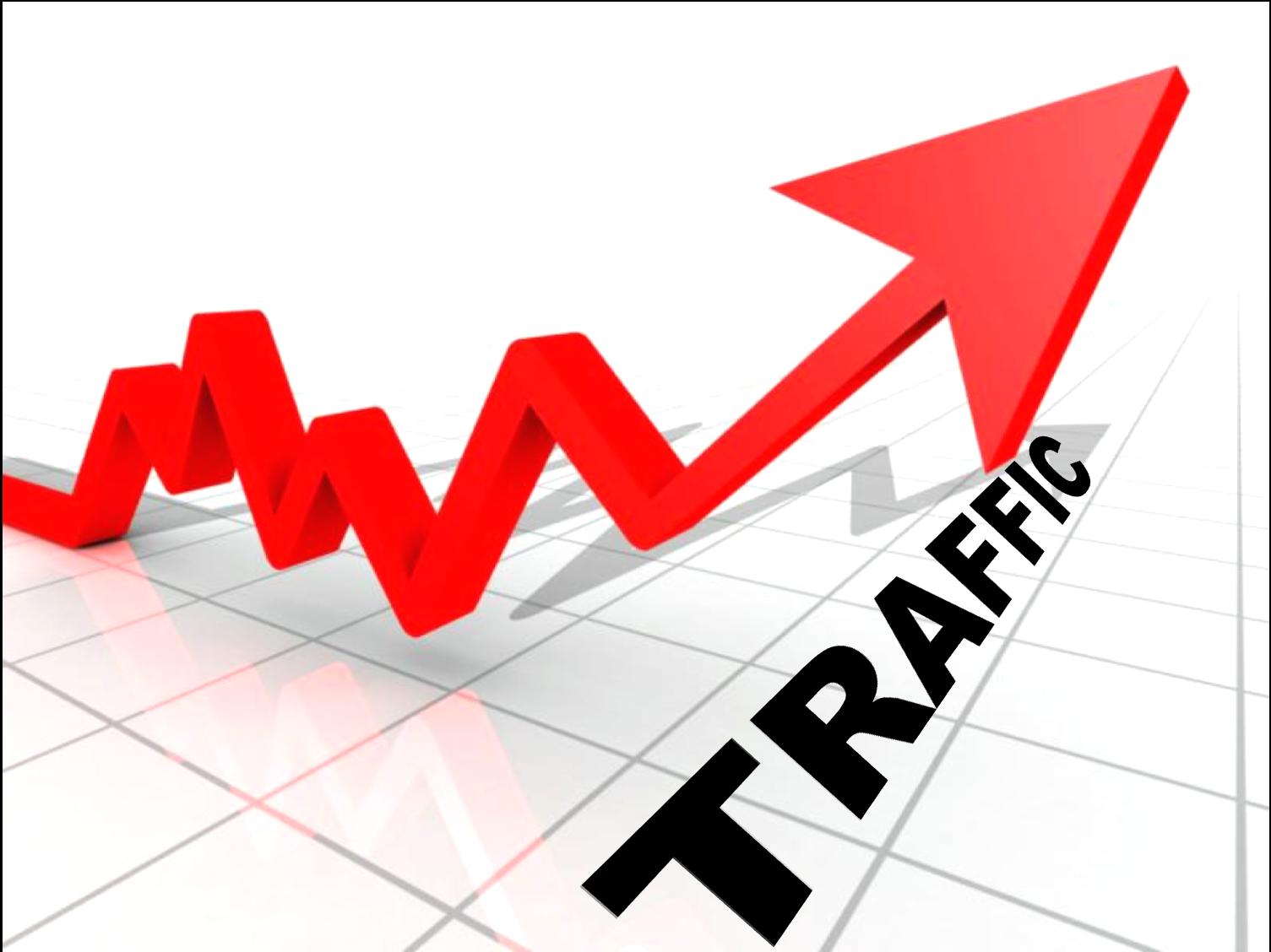 5 Loại Traffic chính và Công thức tính Traffic tiềm năng - Nguyễn Thuyên
